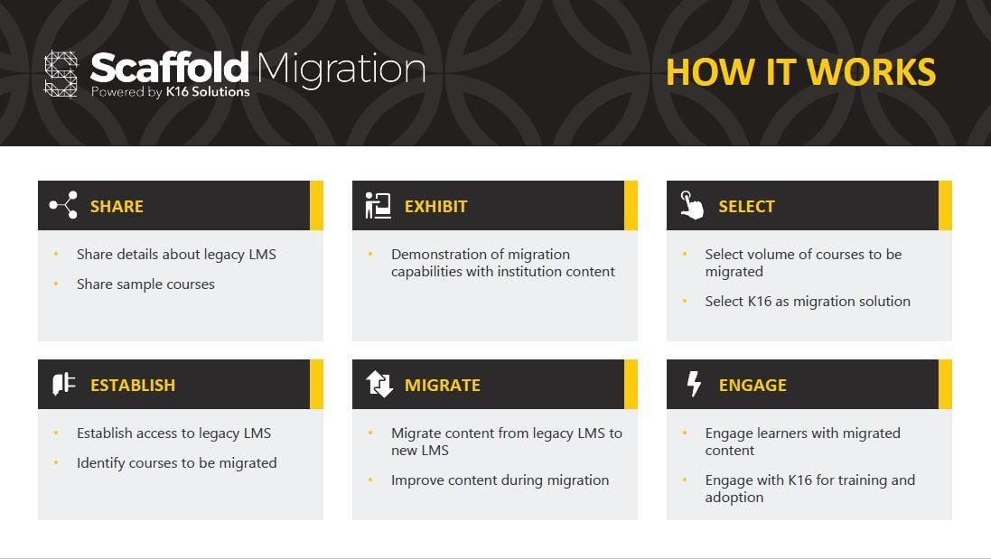 How It Works - Slide Migration - Screenshot